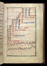 Musical Scales of Guido Aretino, in a Miscellany